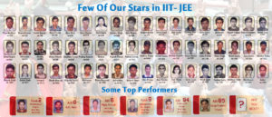 best iit coaching in kanpur